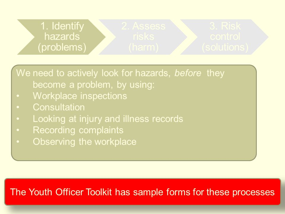 We need to actively look for hazards, before they become a problem, by using: Workplace inspections Consultation Looking at injury and illness records