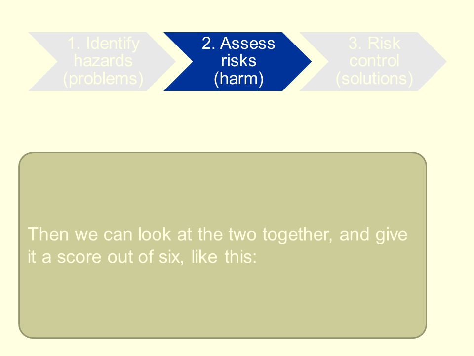 Then we can look at the two together, and give it a score out of six, like this: 1. Identify hazards (problems) 2. Assess risks (harm) 3. Risk control
