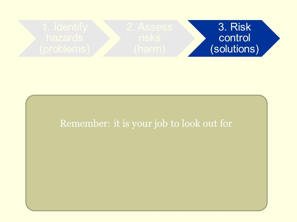 Remember: it is your job to look out for 1. Identify hazards (problems) 2. Assess risks (harm) 3. Risk control (solutions)