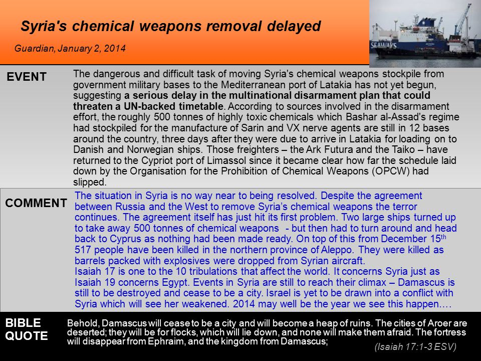 Syria s chemical weapons removal delayed The dangerous and difficult task of moving Syria s chemical weapons stockpile from government military bases to the Mediterranean port of Latakia has not yet begun, suggesting a serious delay in the multinational disarmament plan that could threaten a UN-backed timetable.