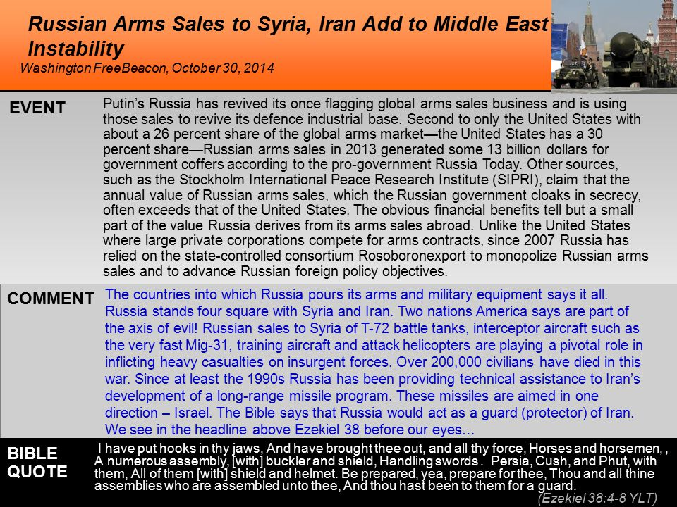Russian Arms Sales to Syria, Iran Add to Middle East Instability Putin's Russia has revived its once flagging global arms sales business and is using those sales to revive its defence industrial base.