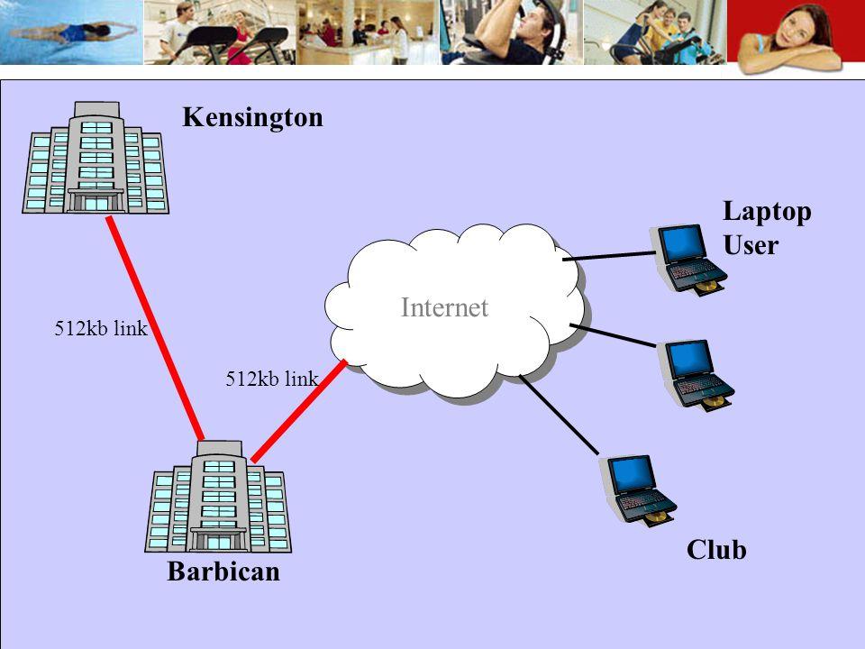Barbican Internet 512kb link Kensington Club Laptop User