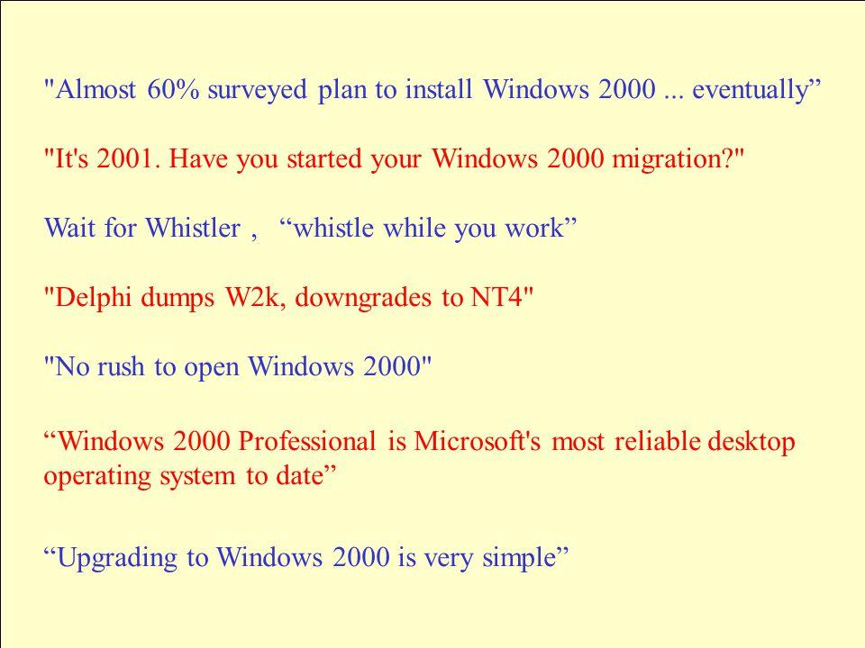 Almost 60% surveyed plan to install Windows 2000...