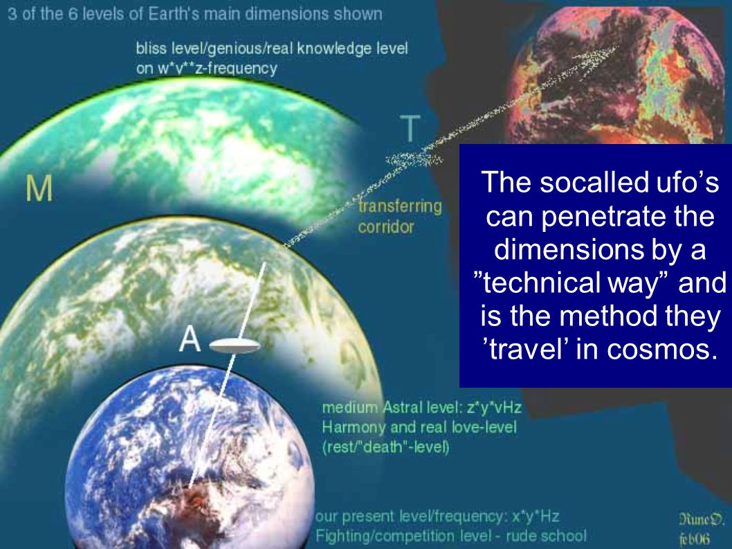 The socalled ufo's can penetrate the dimensions by a technical way and is the method they 'travel' in cosmos.