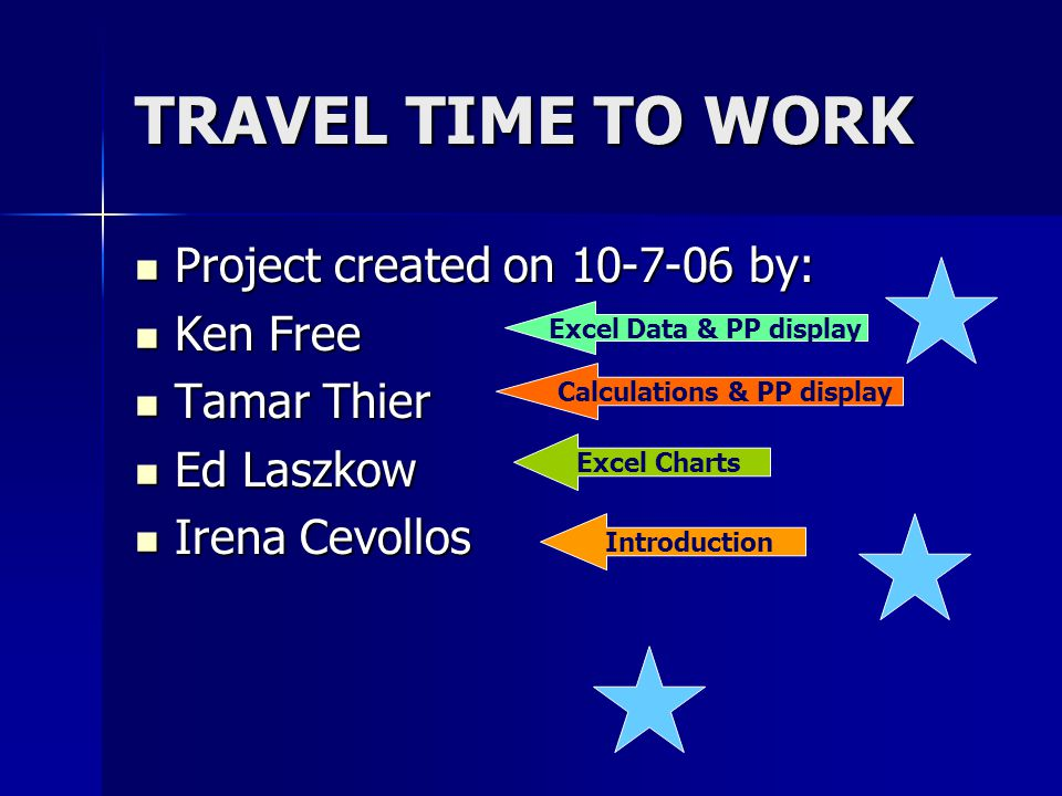 TRAVEL TIME TO WORK Project created on 10-7-06 by: Project created on 10-7-06 by: Ken Free Ken Free Tamar Thier Tamar Thier Ed Laszkow Ed Laszkow Irena Cevollos Irena Cevollos Excel Data & PP display Calculations & PP display Excel Charts Introduction