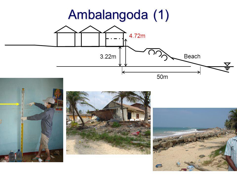 Ambalangoda (1) 50m 3.22m 4.72m Beach
