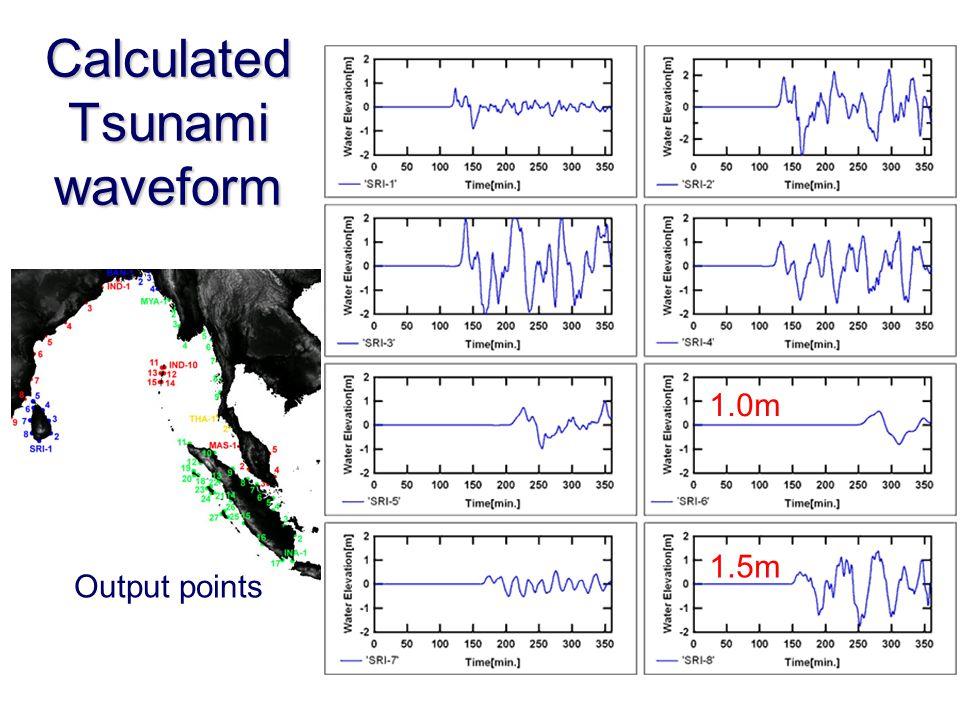 Calculated Tsunami waveform 1.0m 1.5m Output points