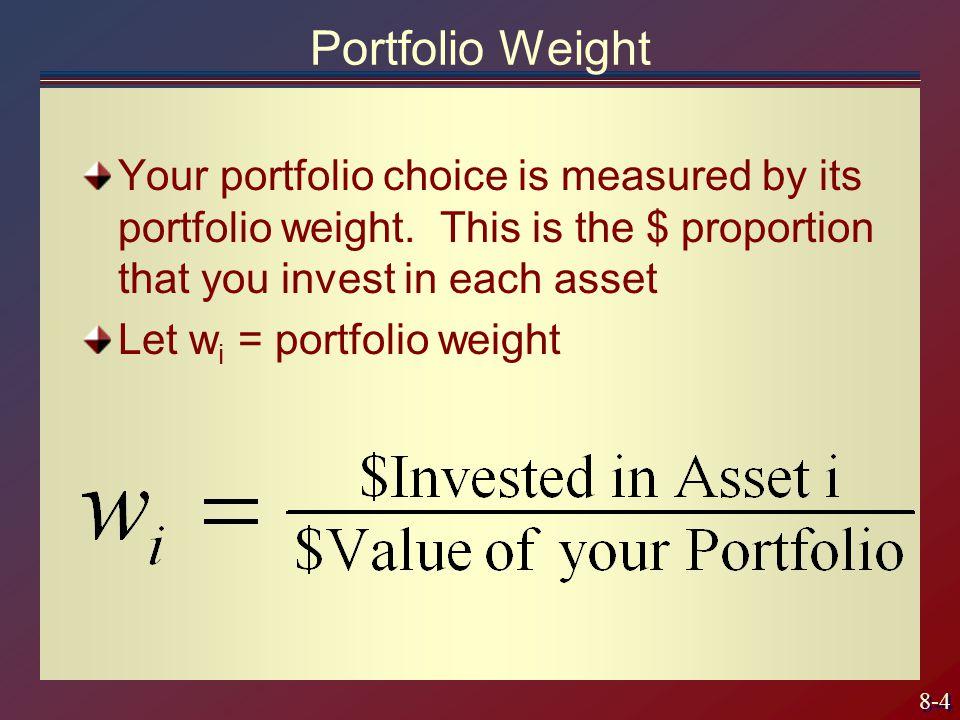 8-25 2 Asset Portfolio in risk return space