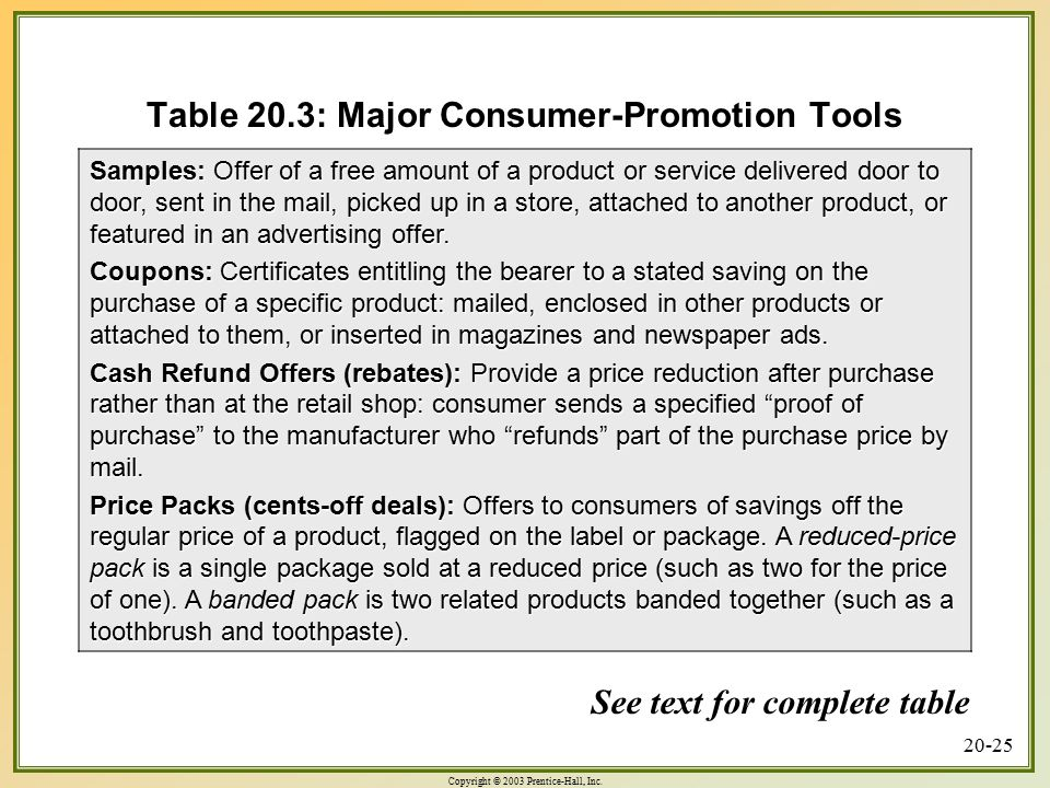 Copyright © 2003 Prentice-Hall, Inc. 20-25 Table 20.3: Major Consumer-Promotion Tools Samples: Offer of a free amount of a product or service delivere
