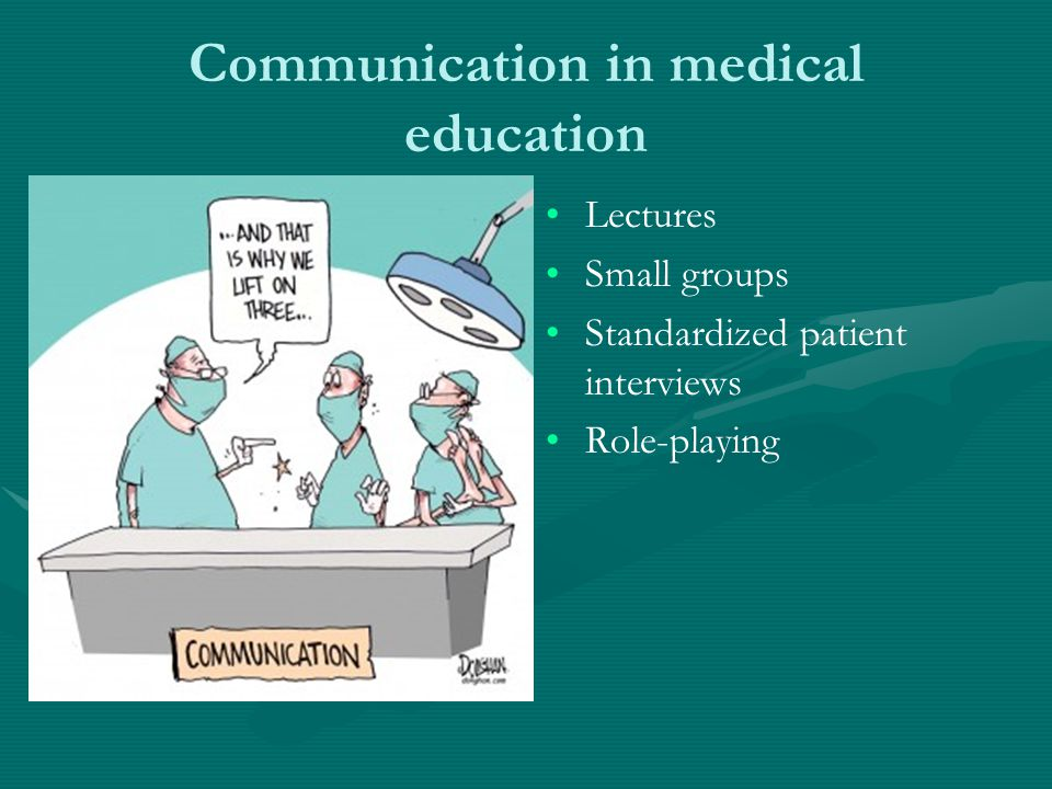 Communication in medical education Lectures Small groups Standardized patient interviews Role-playing