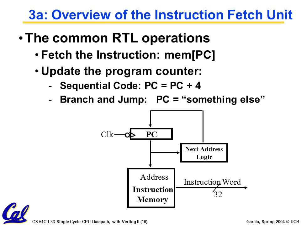 CS 61C L33 Single Cycle CPU Datapath, with Verilog II (16) Garcia, Spring 2004 © UCB 3a: Overview of the Instruction Fetch Unit The common RTL operations Fetch the Instruction: mem[PC] Update the program counter: -Sequential Code: PC = PC + 4 -Branch and Jump: PC = something else 32 Instruction Word Address Instruction Memory PCClk Next Address Logic