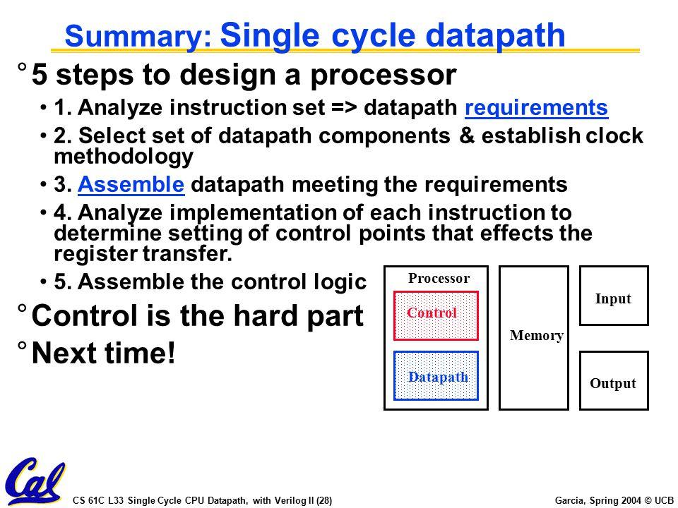 CS 61C L33 Single Cycle CPU Datapath, with Verilog II (28) Garcia, Spring 2004 © UCB °5 steps to design a processor 1.