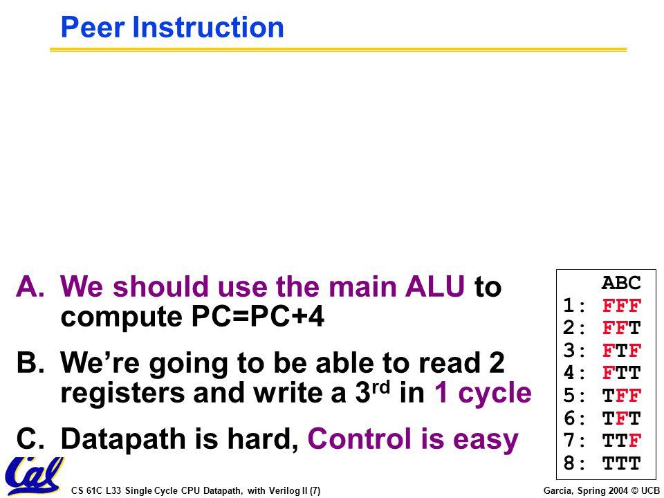 CS 61C L33 Single Cycle CPU Datapath, with Verilog II (7) Garcia, Spring 2004 © UCB Peer Instruction A.