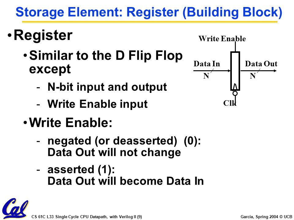 CS 61C L33 Single Cycle CPU Datapath, with Verilog II (10) Garcia, Spring 2004 © UCB Verilog 32-bit Register for MIPS Interpreter // Behavioral model of 32-bit Register: // positive edge-triggered, // synchronous active-high reset.