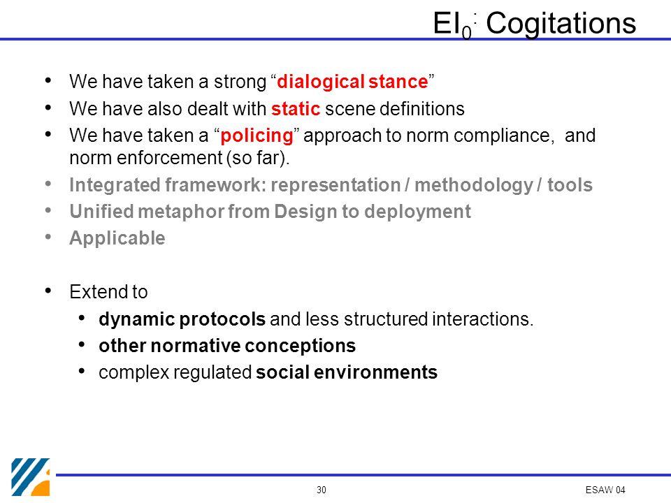 ESAW 04 29 EI : Potential Development EI EI 0 Theory Methodology Applications Tools EI plus