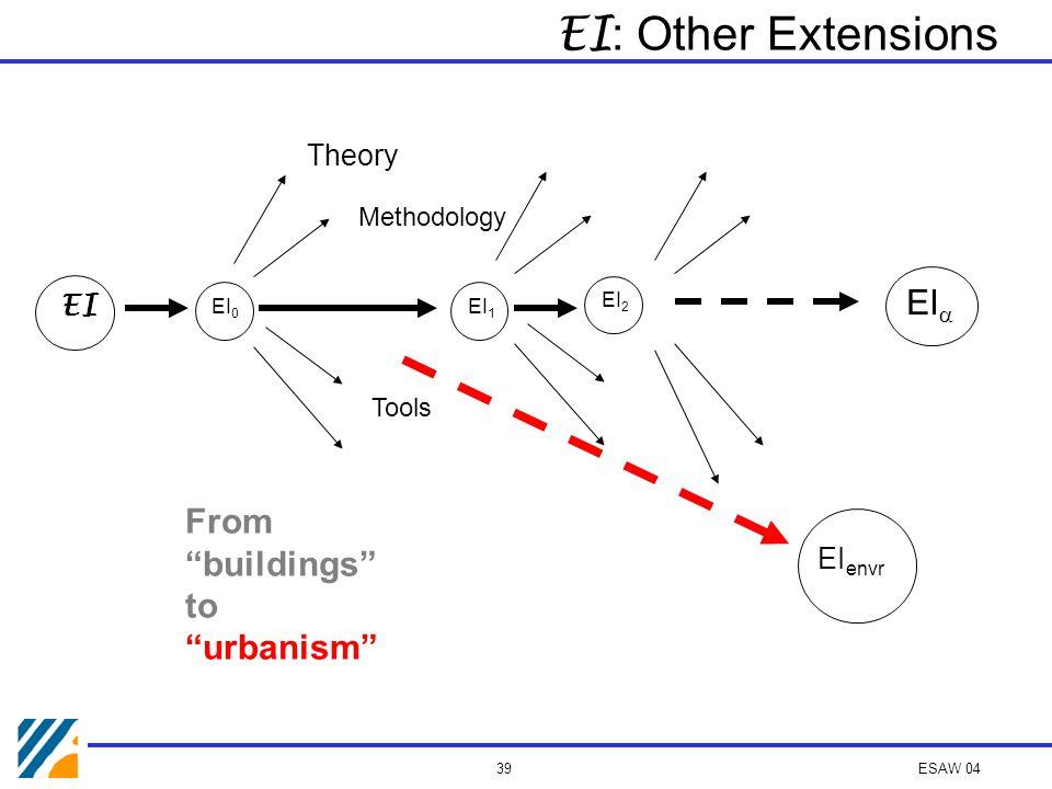 ESAW 04 38 EI : Meta-institutional Environments $ Contr