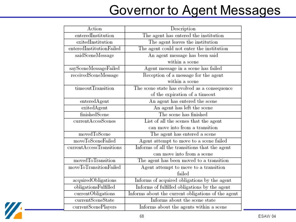 ESAW 04 67 Agent to Governor Messages