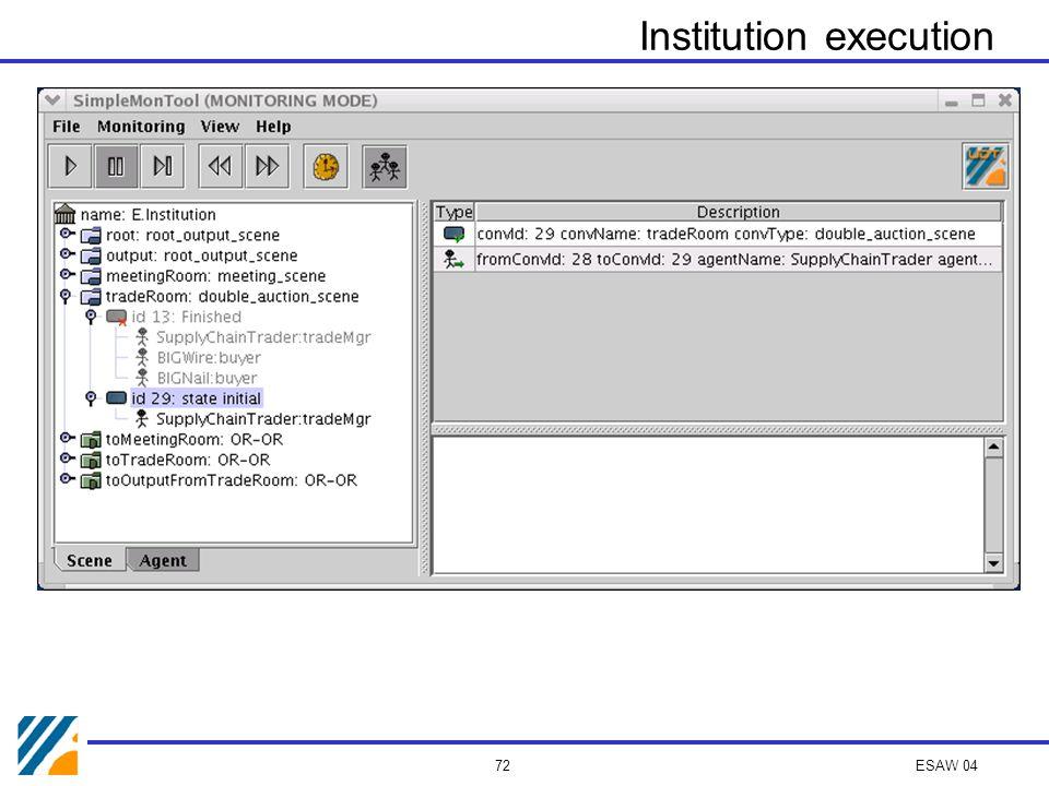 ESAW 04 71 Institution execution
