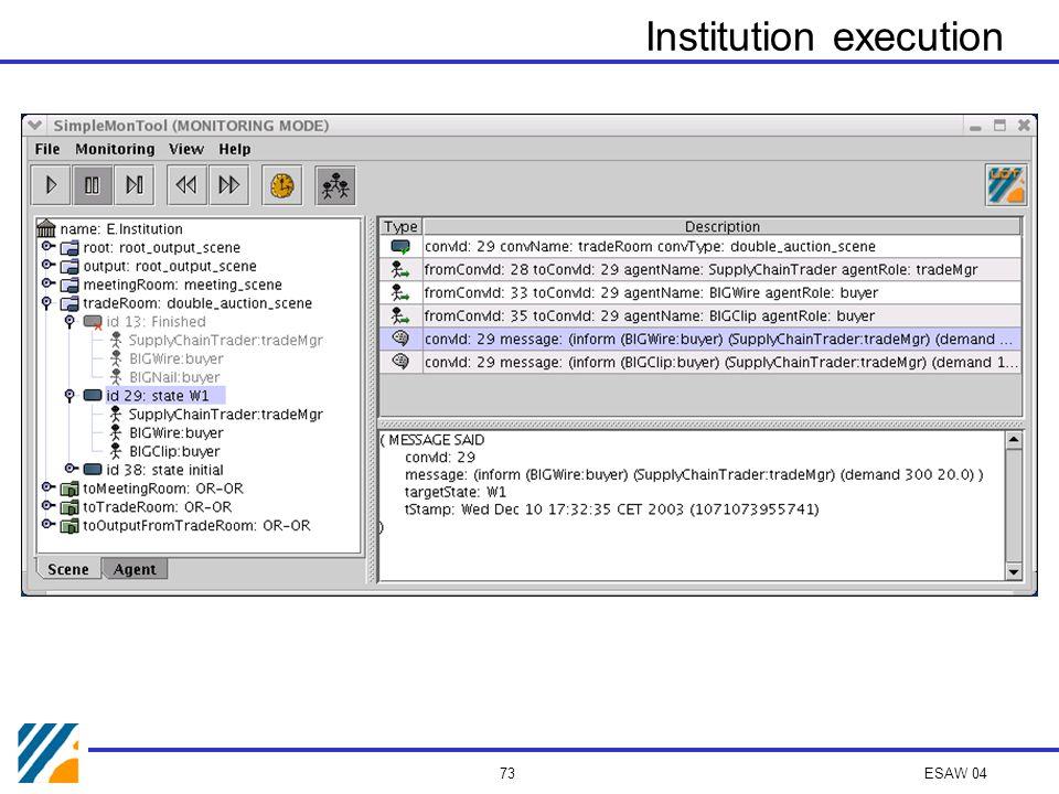 ESAW 04 72 Institution execution