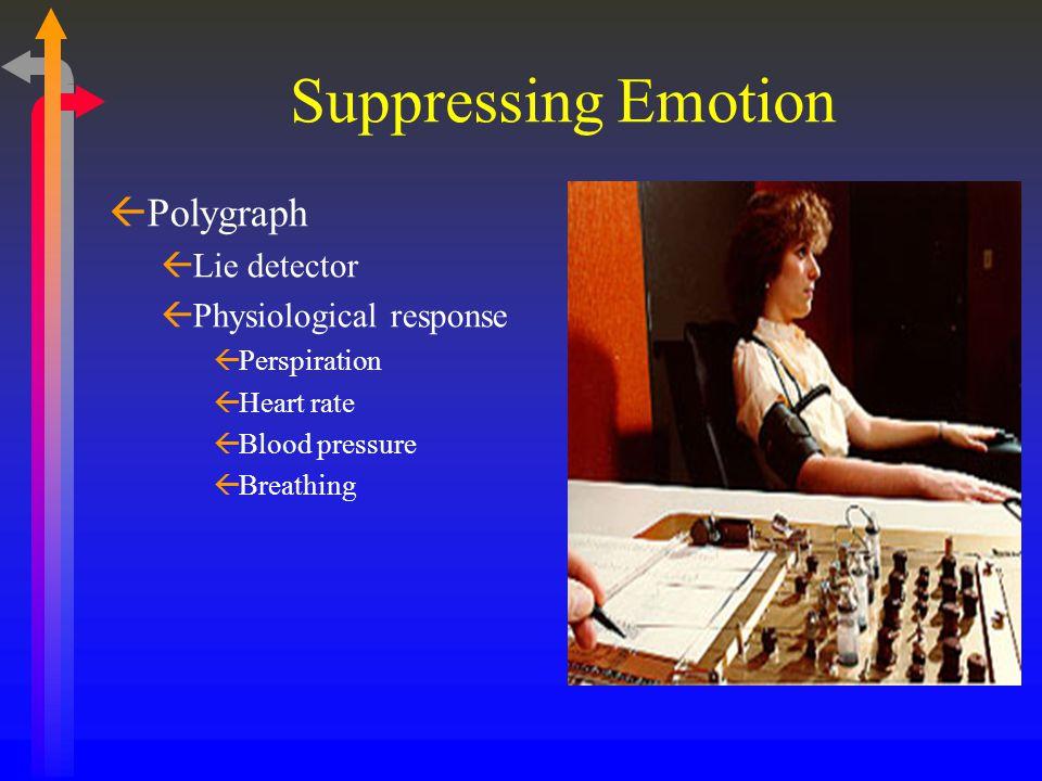 Suppressing Emotion ßPolygraph ßLie detector ßPhysiological response ßPerspiration ßHeart rate ßBlood pressure ßBreathing