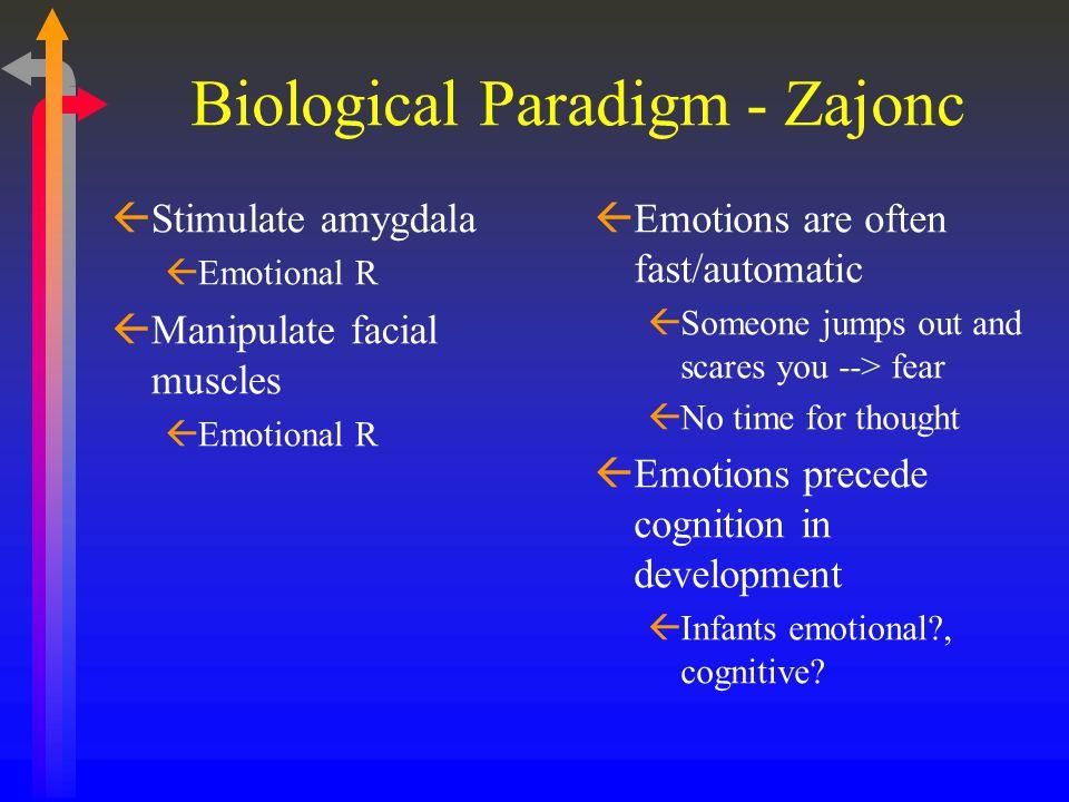 Biological Paradigm - Zajonc ßStimulate amygdala ßEmotional R ßManipulate facial muscles ßEmotional R ßEmotions are often fast/automatic ßSomeone jump