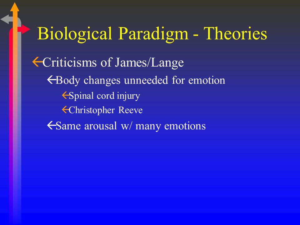 ßCriticisms of James/Lange ßBody changes unneeded for emotion ßSpinal cord injury ßChristopher Reeve ßSame arousal w/ many emotions Biological Paradig