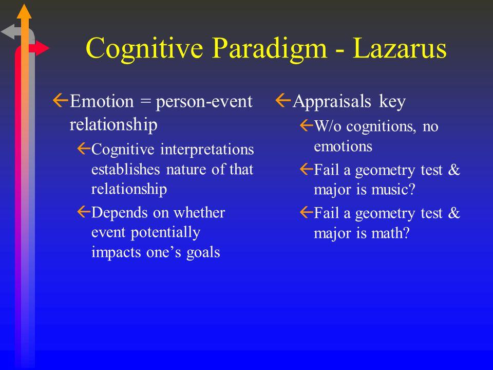 Cognitive Paradigm - Lazarus ßEmotion = person-event relationship ßCognitive interpretations establishes nature of that relationship ßDepends on wheth