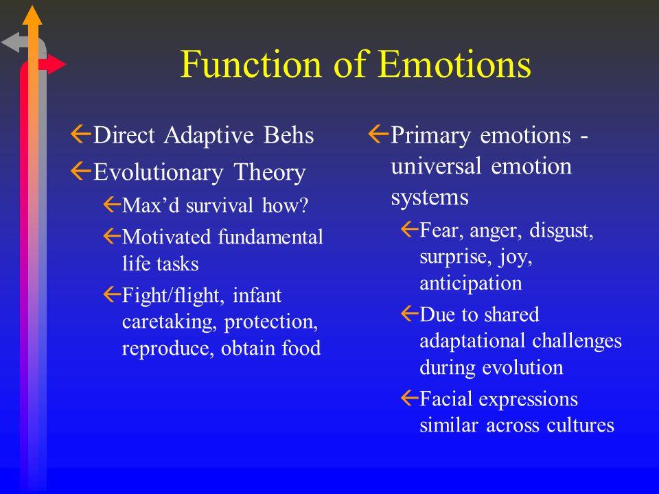 Function of Emotions ßDirect Adaptive Behs ßEvolutionary Theory ßMax'd survival how? ßMotivated fundamental life tasks ßFight/flight, infant caretakin