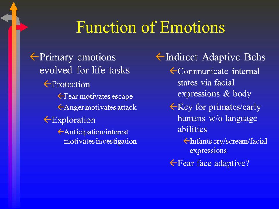 Function of Emotions ßPrimary emotions evolved for life tasks ßProtection ßFear motivates escape ßAnger motivates attack ßExploration ßAnticipation/in