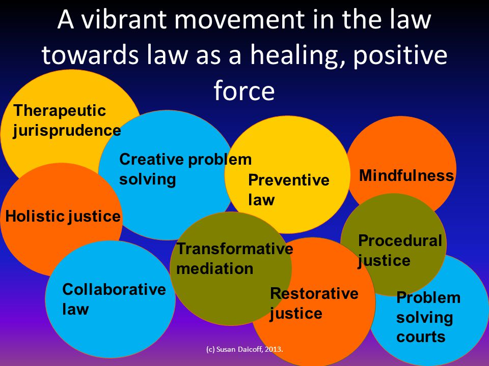 A vibrant movement in the law towards law as a healing, positive force Therapeutic jurisprudence Restorative justice Holistic justice Problem solving courts Procedural justice Creative problem solving Collaborative law Transformative mediation Preventive law Mindfulness (c) Susan Daicoff, 2013.
