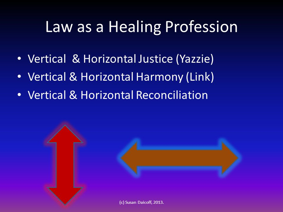 Law as a Healing Profession Vertical & Horizontal Justice (Yazzie) Vertical & Horizontal Harmony (Link) Vertical & Horizontal Reconciliation (c) Susan Daicoff, 2013.