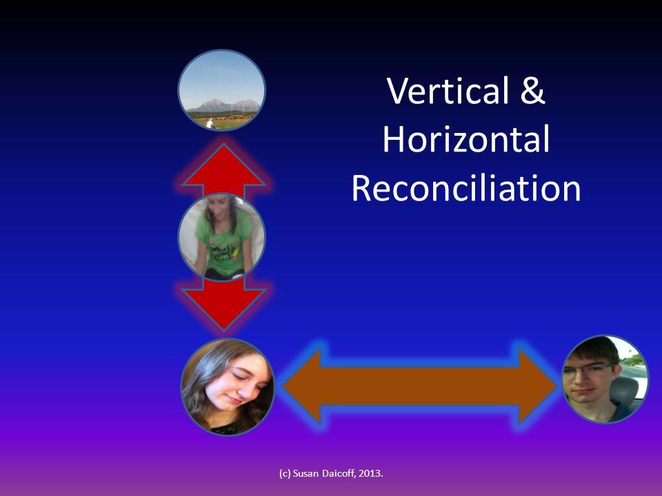 Vertical & Horizontal Reconciliation (c) Susan Daicoff, 2013.