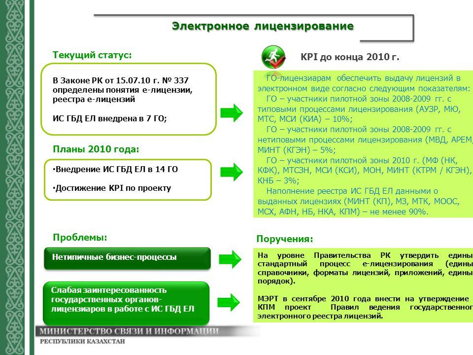Электронное лицензирование Текущий статус: ГО-лицензиарам обеспечить выдачу лицензий в электронном виде согласно следующим показателям: ГО – участники пилотной зоны 2008-2009 гг.