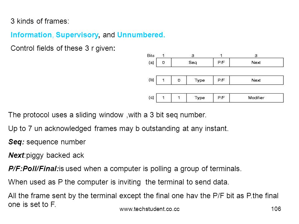 www.techstudent.co.cc106 3 kinds of frames: Information, Supervisory, and Unnumbered. Control fields of these 3 r given: The protocol uses a sliding w