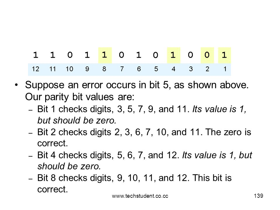 www.techstudent.co.cc139 Suppose an error occurs in bit 5, as shown above. Our parity bit values are: – Bit 1 checks digits, 3, 5, 7, 9, and 11. Its v