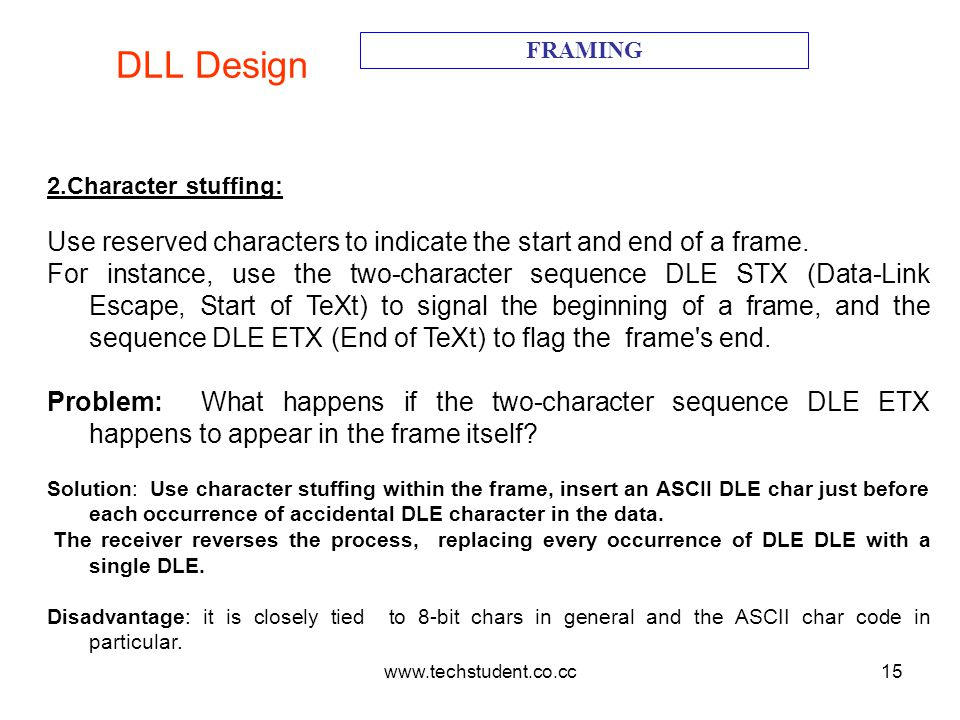 www.techstudent.co.cc15 DLL Design FRAMING 2.Character stuffing: Use reserved characters to indicate the start and end of a frame. For instance, use t