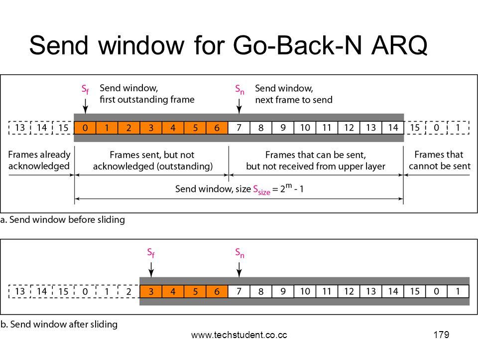 www.techstudent.co.cc179 Send window for Go-Back-N ARQ