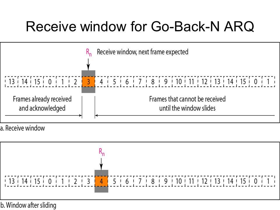 www.techstudent.co.cc180 Receive window for Go-Back-N ARQ