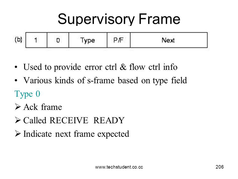 www.techstudent.co.cc206 Supervisory Frame Used to provide error ctrl & flow ctrl info Various kinds of s-frame based on type field Type 0  Ack frame