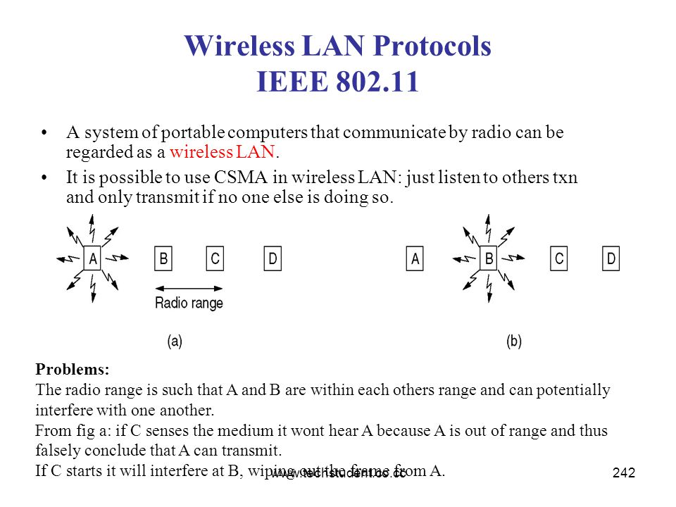 www.techstudent.co.cc242 Wireless LAN Protocols IEEE 802.11 A system of portable computers that communicate by radio can be regarded as a wireless LAN