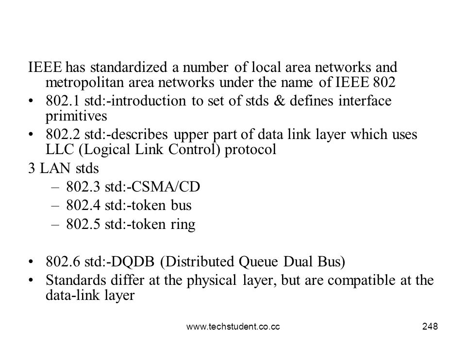 www.techstudent.co.cc248 IEEE has standardized a number of local area networks and metropolitan area networks under the name of IEEE 802 802.1 std:-in