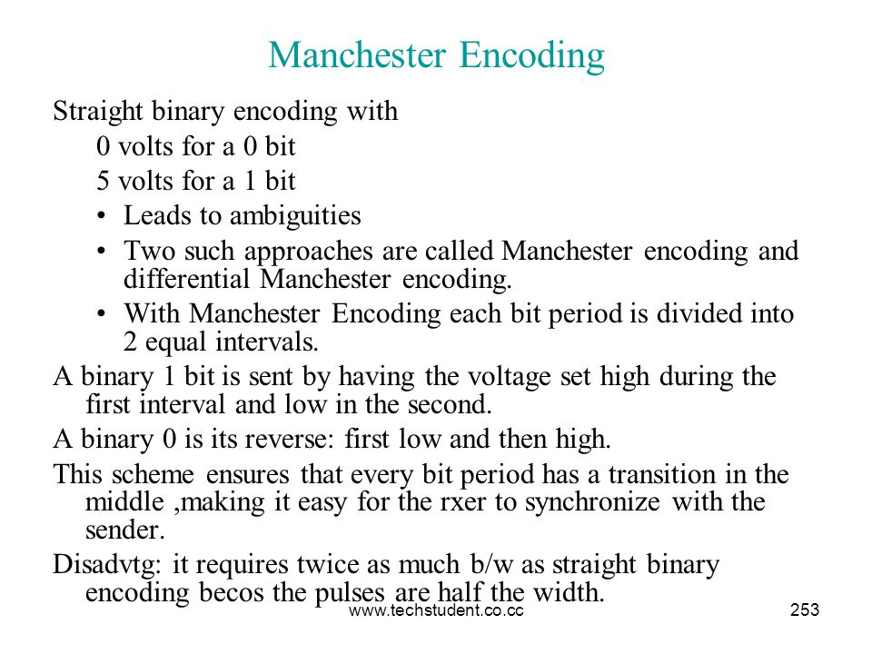 www.techstudent.co.cc253 Manchester Encoding Straight binary encoding with 0 volts for a 0 bit 5 volts for a 1 bit Leads to ambiguities Two such appro