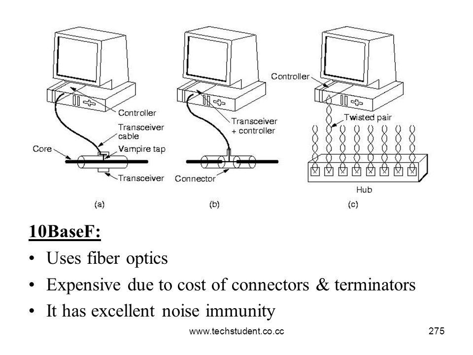 www.techstudent.co.cc275 10BaseF: Uses fiber optics Expensive due to cost of connectors & terminators It has excellent noise immunity