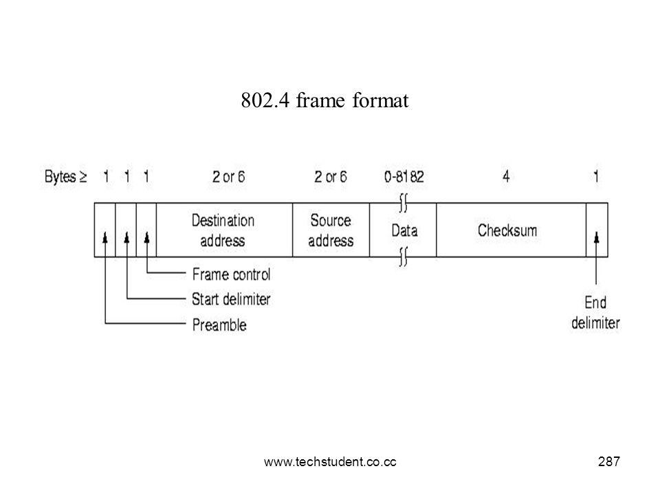 www.techstudent.co.cc287 802.4 frame format