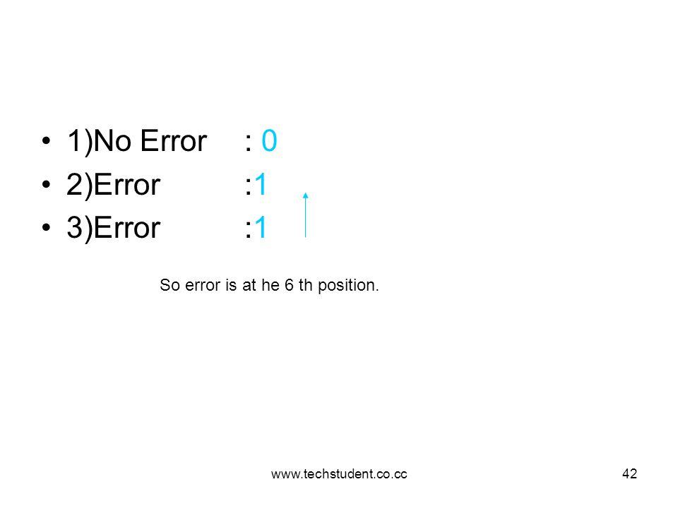 www.techstudent.co.cc42 1)No Error: 0 2)Error:1 3)Error:1 So error is at he 6 th position.