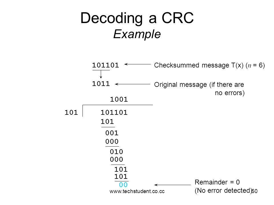 www.techstudent.co.cc50 Decoding a CRC Example 101101 Checksummed message T(x) ( n = 6) 1011 Original message (if there are no errors) 101101101 001 0