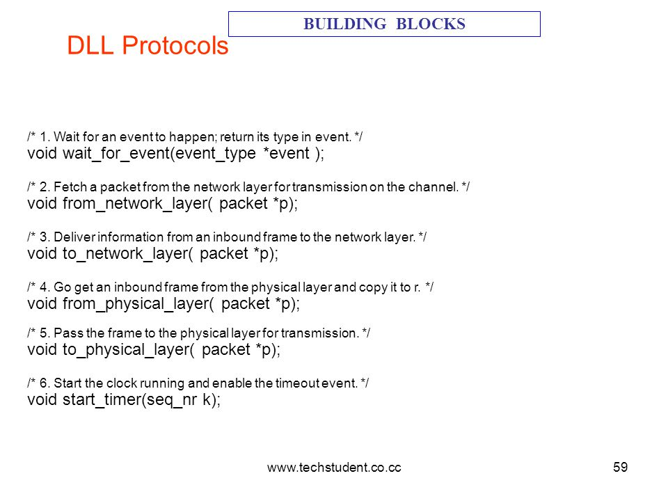 www.techstudent.co.cc59 DLL Protocols BUILDING BLOCKS /* 1. Wait for an event to happen; return its type in event. */ void wait_for_event(event_type *