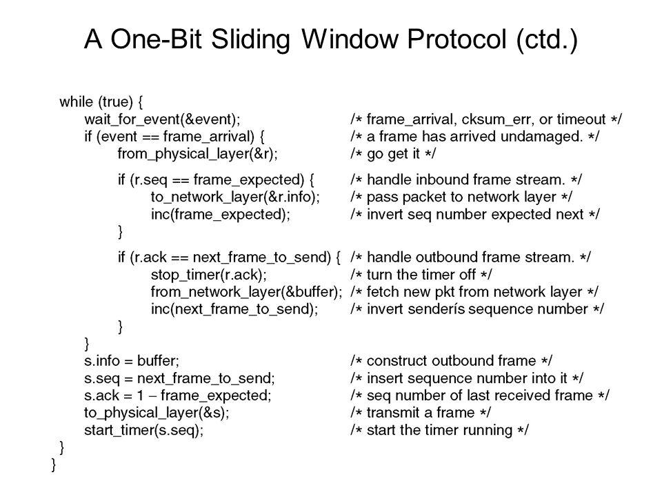 www.techstudent.co.cc84 A One-Bit Sliding Window Protocol (ctd.)