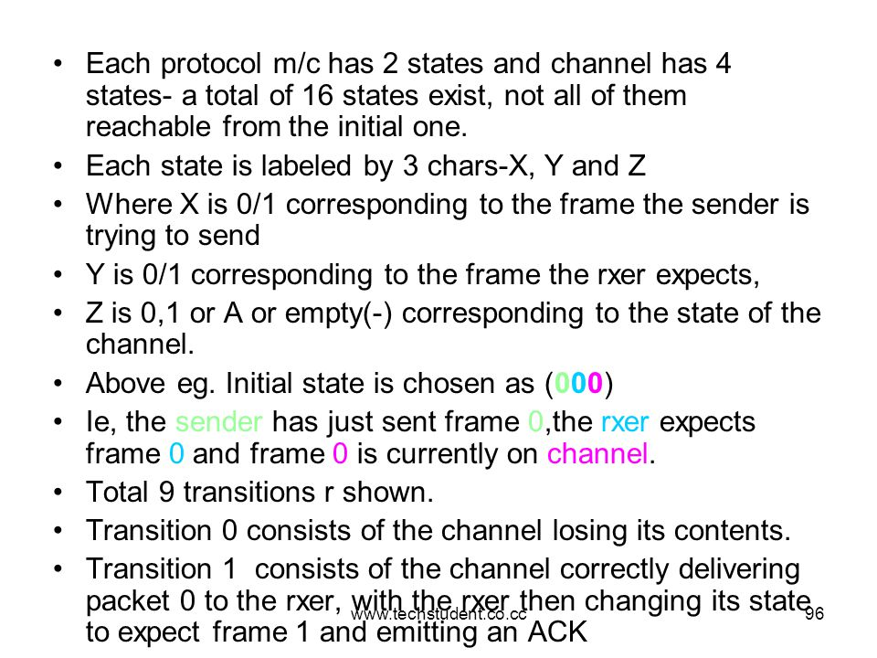 www.techstudent.co.cc96 Each protocol m/c has 2 states and channel has 4 states- a total of 16 states exist, not all of them reachable from the initia