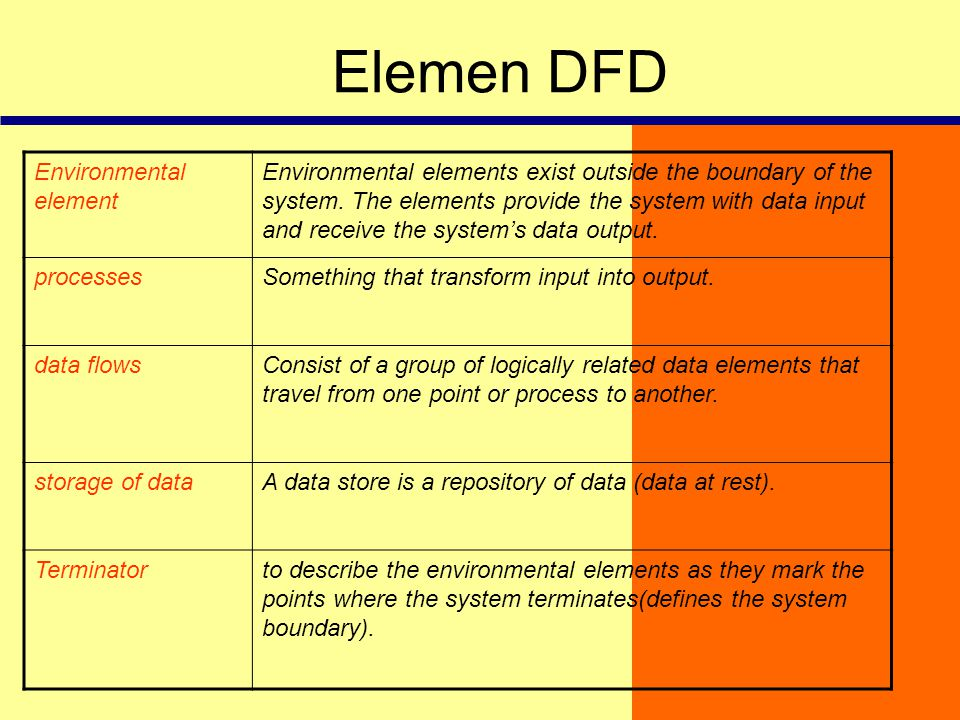 Elemen DFD Environmental element Environmental elements exist outside the boundary of the system. The elements provide the system with data input and